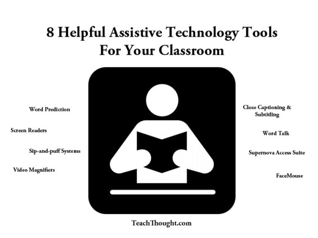 Assistive equipment for classroom, picture from here.
